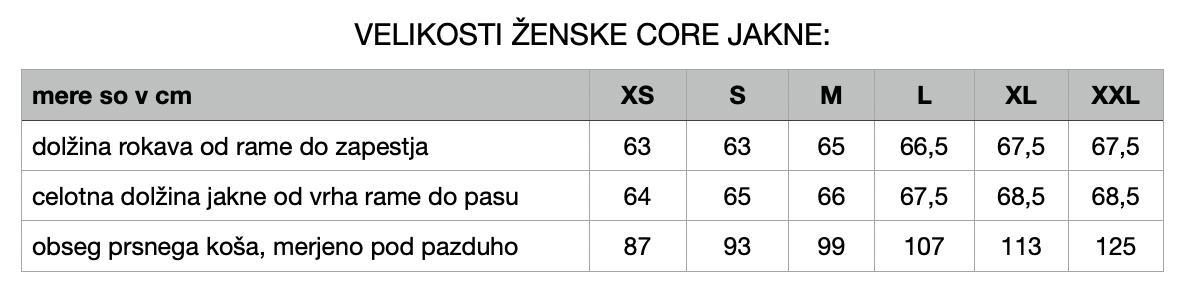 ZENSKI_CORE